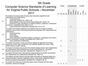 screenshot of 5th grade CS Standards